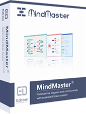 Edraw MindMaster 7.3.1 With Product keys Full Version Free Download